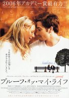 Proof - Japanese Movie Poster (xs thumbnail)