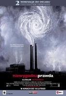 An Inconvenient Truth - Polish Movie Poster (xs thumbnail)