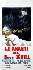 El secreto del Dr. Orloff - Italian Movie Poster (xs thumbnail)