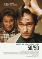 50/50 - Swiss Movie Poster (xs thumbnail)