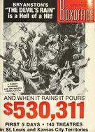 The Devil's Rain - Movie Poster (xs thumbnail)