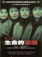 Dayereh - Taiwanese poster (xs thumbnail)