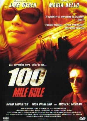 100 Mile Rule - Movie Cover (thumbnail)